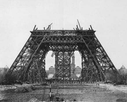 20 de março de 1888 : montagem das plataformas horizontais