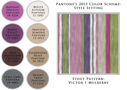 Pantone2015-StyleSetting-Victor